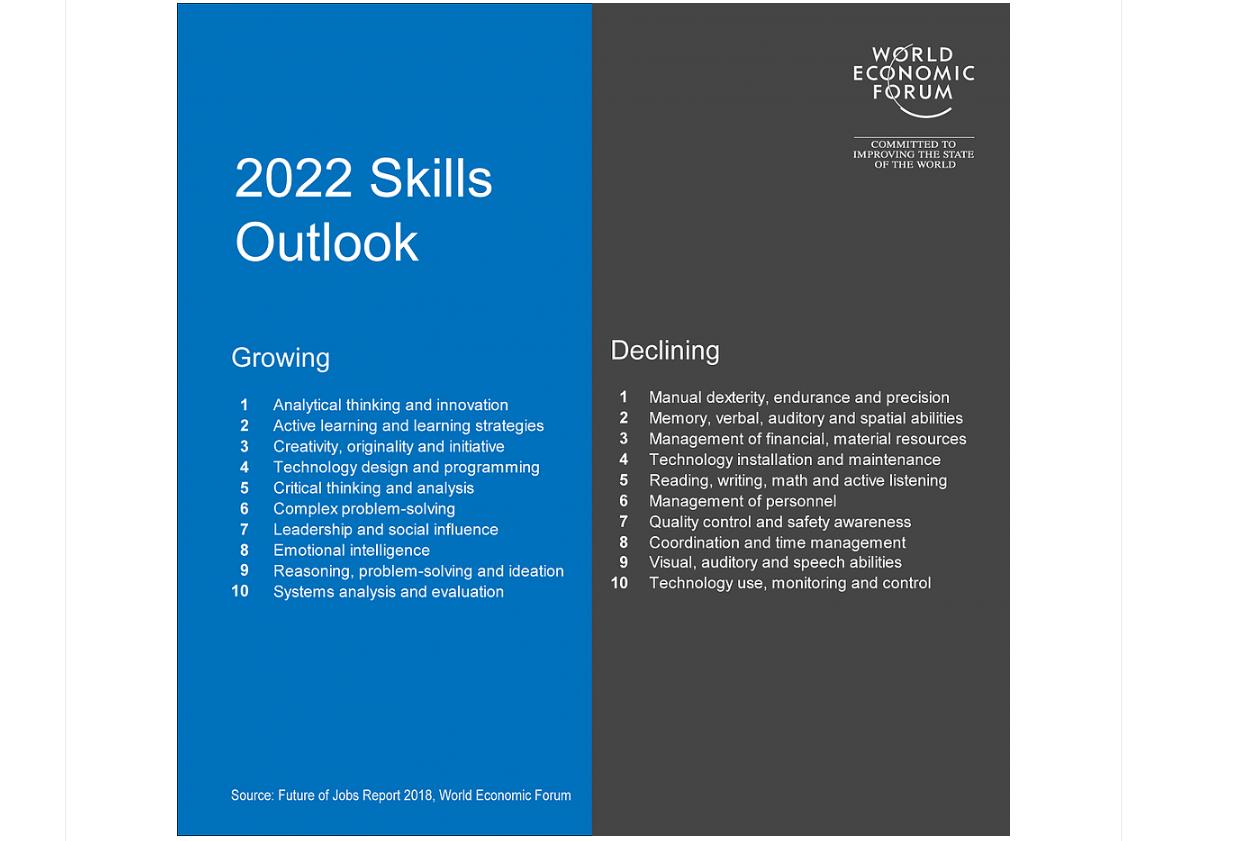 Dünya ekonomik forumu 2022 yılında gerekecek nitelikler