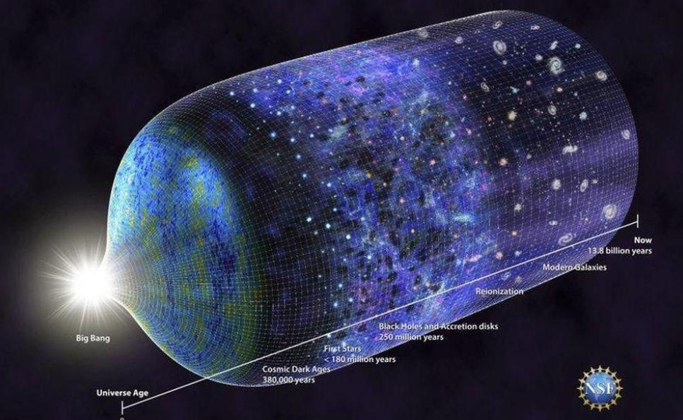 Evren kaç yaşında