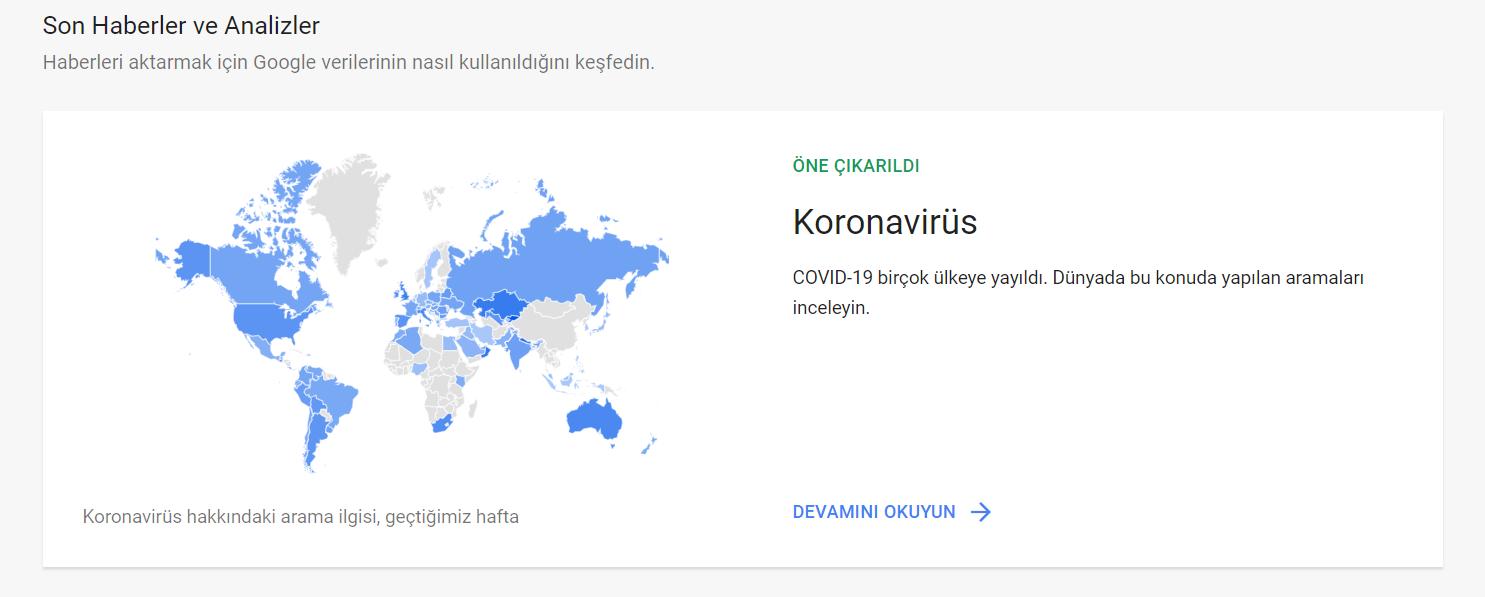 Google Trends Covid-19 gündemi